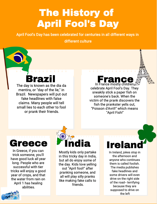 April+Fool%27s+Day+Around+the+World