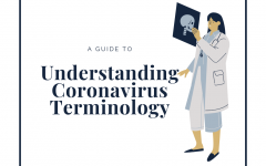 Understanding Coronavirus Vocabulary