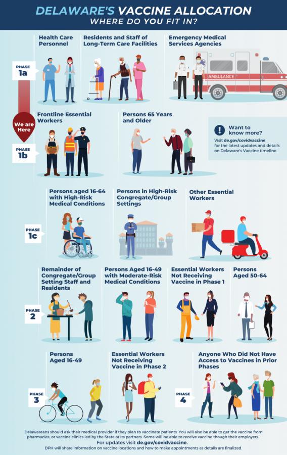 COVID-19+Vaccine+Timeline