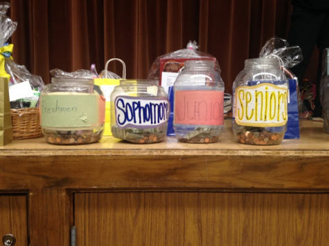 Penny Wars: A Cause That Makes Cents