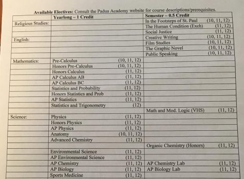 In With the New: Padua Refreshes Their Elective Selections
