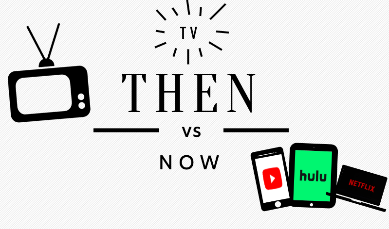 The+Evolution+of+Entertainment+Viewing