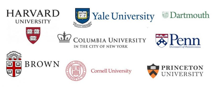 The+Ivy+League+consists+of+eight+famous+colleges%2C+all+based+in+New+England.
