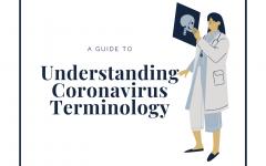 Understanding Coronavirus Vocabulary